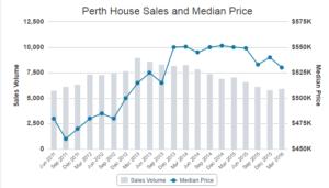 house price 3